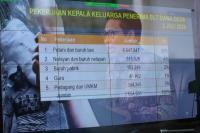 Perempuan Kepala Keluarga Penerima BLT Terbanyak di Jawa