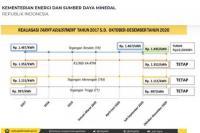 PLN Siap Jalankan Keputusan Menteri ESDM Terkait Penurunan Tarif Listrik Golongan Tegangan Rendah