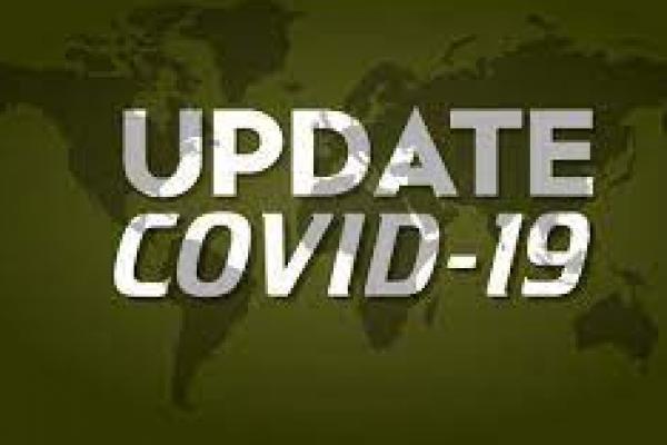 Update Covid-19 Indonesia: 38.325 Kasus Baru Covid-19,  1.280 Meninggal