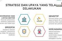Upaya Turunkan Angka Stunting, Begini Strategi Puskesmas di Kabupaten Malang